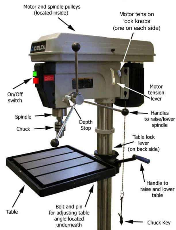 drill-press-diagram