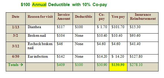 annual-deductible-table1-lrg