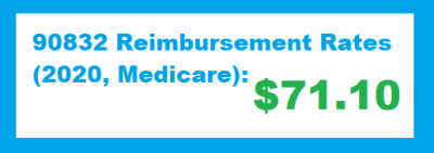 90832 reimbursement rates