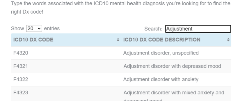 icd-10 mental health diagnosis codes list