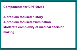Components for CPT 99214
