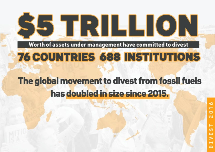 fossil-fuel-divestment
