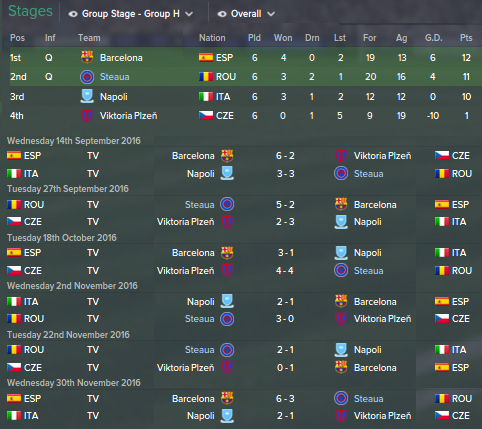 group-stages-s3-steaua