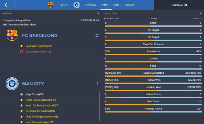 barcelona-man-city-ucl-final-2016-2017-fm-2016-raumdeuter