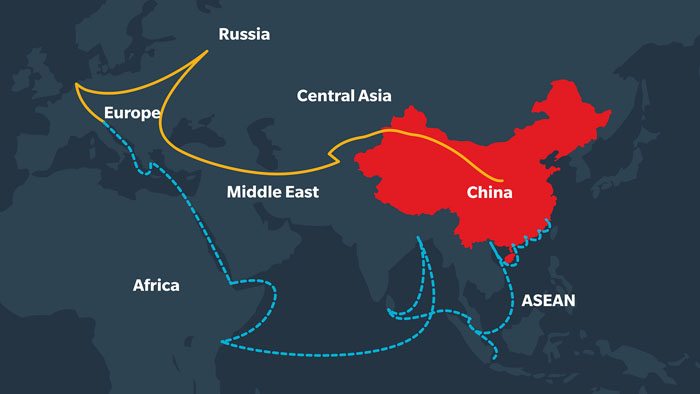 Belt and Road Initiative vs Washington Consensus