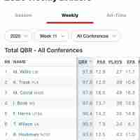 Weekly Total QBR