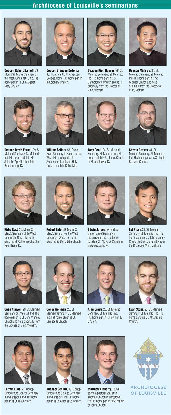 2017-Seminarians-8.31.17