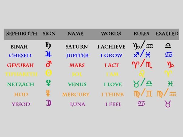planetary_words