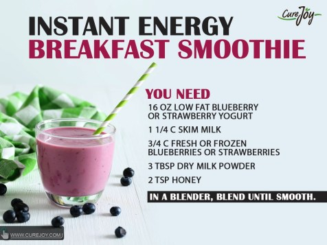 54.Instant-Energy-Breakfast-Smoothie
