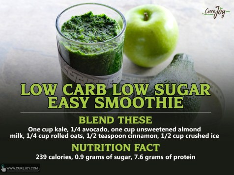 55.Low-Carb-Low-Sugar-Easy-Smoothie