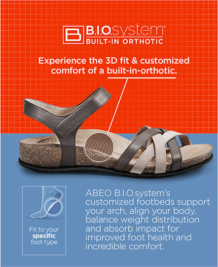 613469d7c Your ABEO sandals will have an arch support that fits your foot s needs.