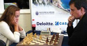 Gibraltar Chess Masters
