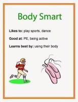 Multiple intelligence body smart printable poster