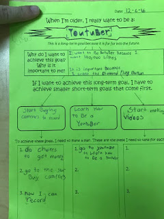 4th grade goal setting student examples of completed worksheet
