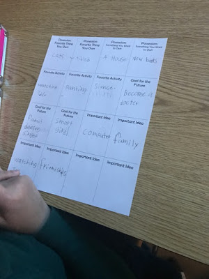 Lesson plan Personal Values Student's exampler of their personal values table.