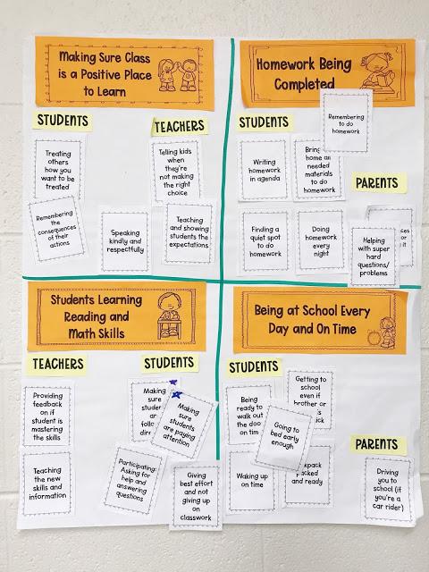 responsibility lesson plan
