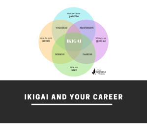 Applying Ikigai To Your Career