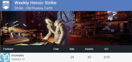 The Heroic strike. Wow...this was tough.