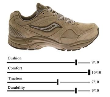 best shoes for plantar fasciitis women 219