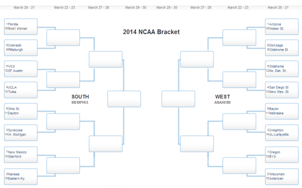 March Madness 2014 South and West Bracket