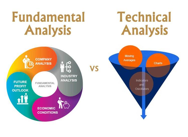 Difference between Fundamental Analysis and Technical Analysis