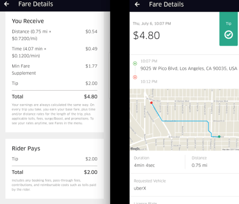 do you tip uber drivers los angeles