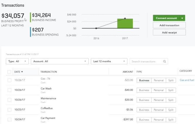 QuickBooks Self-Employed for Uber Drivers - With Free Trial
