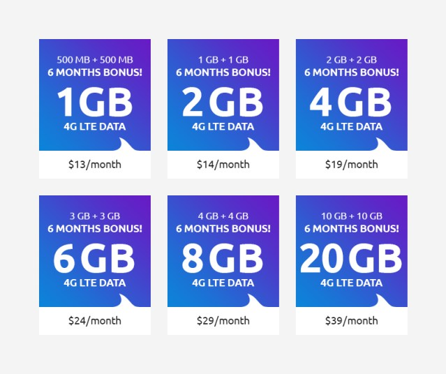 image of tello mobile phone plans
