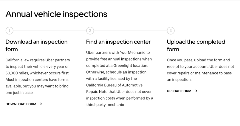 How I Got A Free Inspection For Both Uber And Lyft In Half