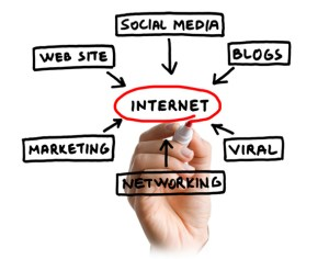 Branding Your Horse Business Internet
