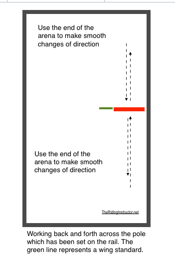 trot Pole on Rail direction change
