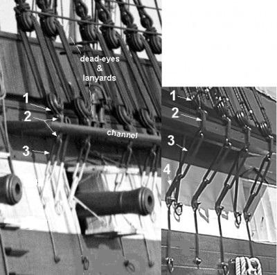 Traditional Chainplates