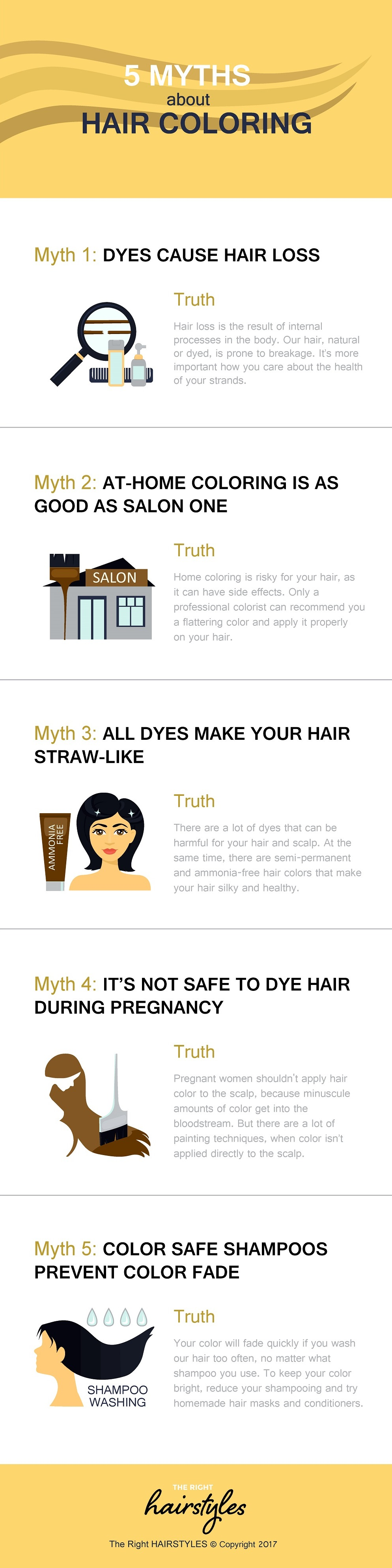 mythes infographie coloration cheveux