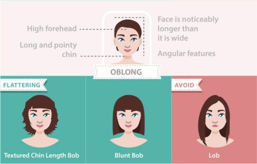 Oblong Face Shape