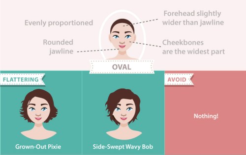 Find The Perfect Bob Cut For Your Face Shape