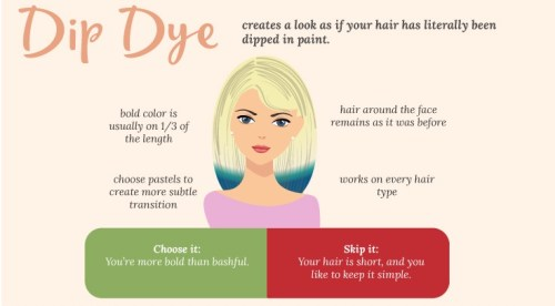 Dip Dye Technique