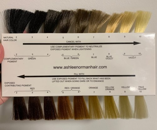 Hair Colors Underlying Pigments