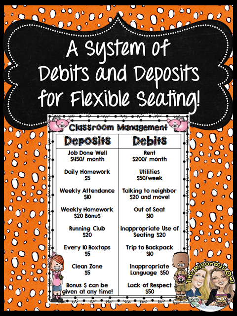 A system for debits and deposits for Flexible Seating