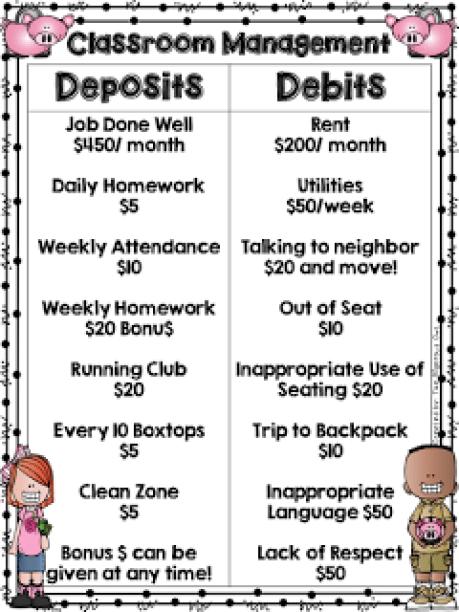 Classroom Management Debits and Deposits FREEBIE!