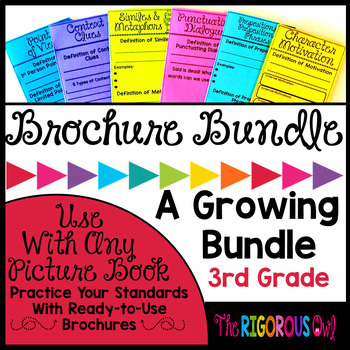 3rd Grade Standards Based Brochure Bundle