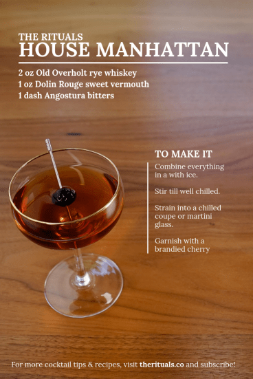 Manhattan Cocktail Recipe Brief History The Rituals