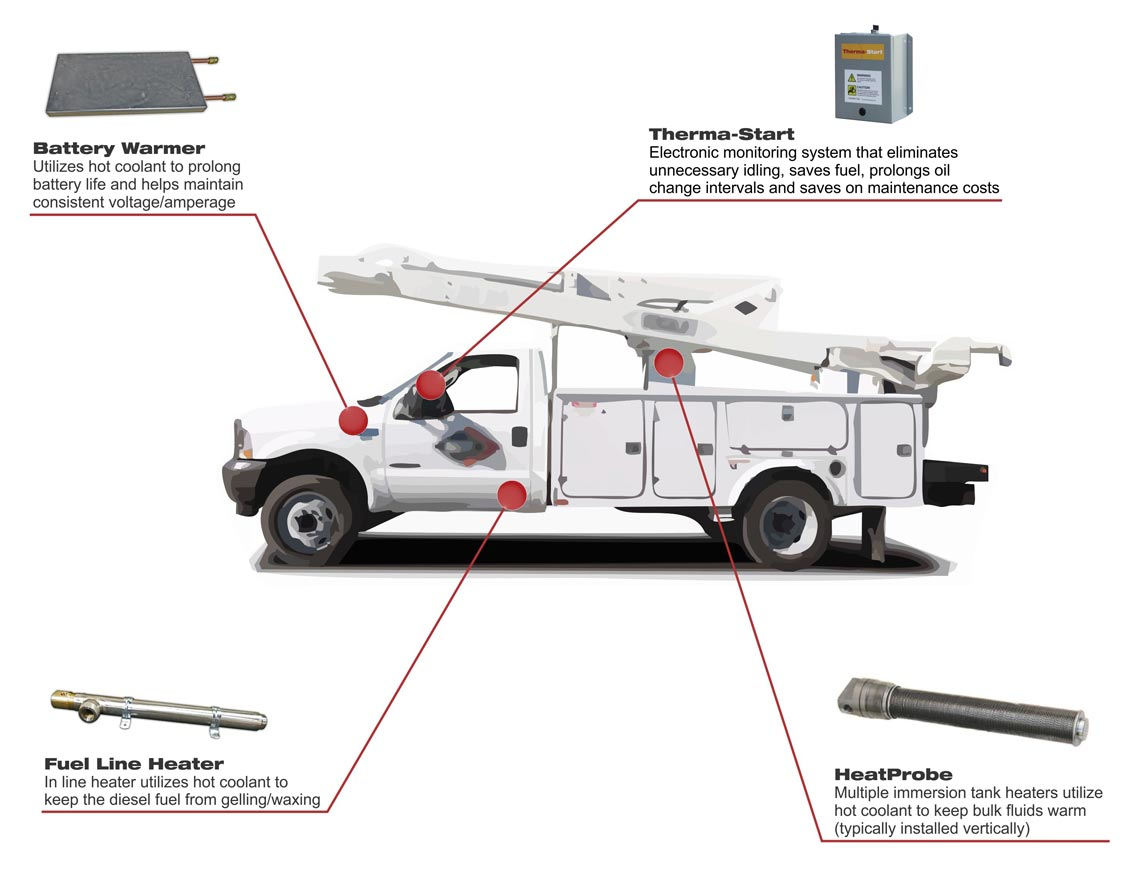 Public Works Amp Utilities
