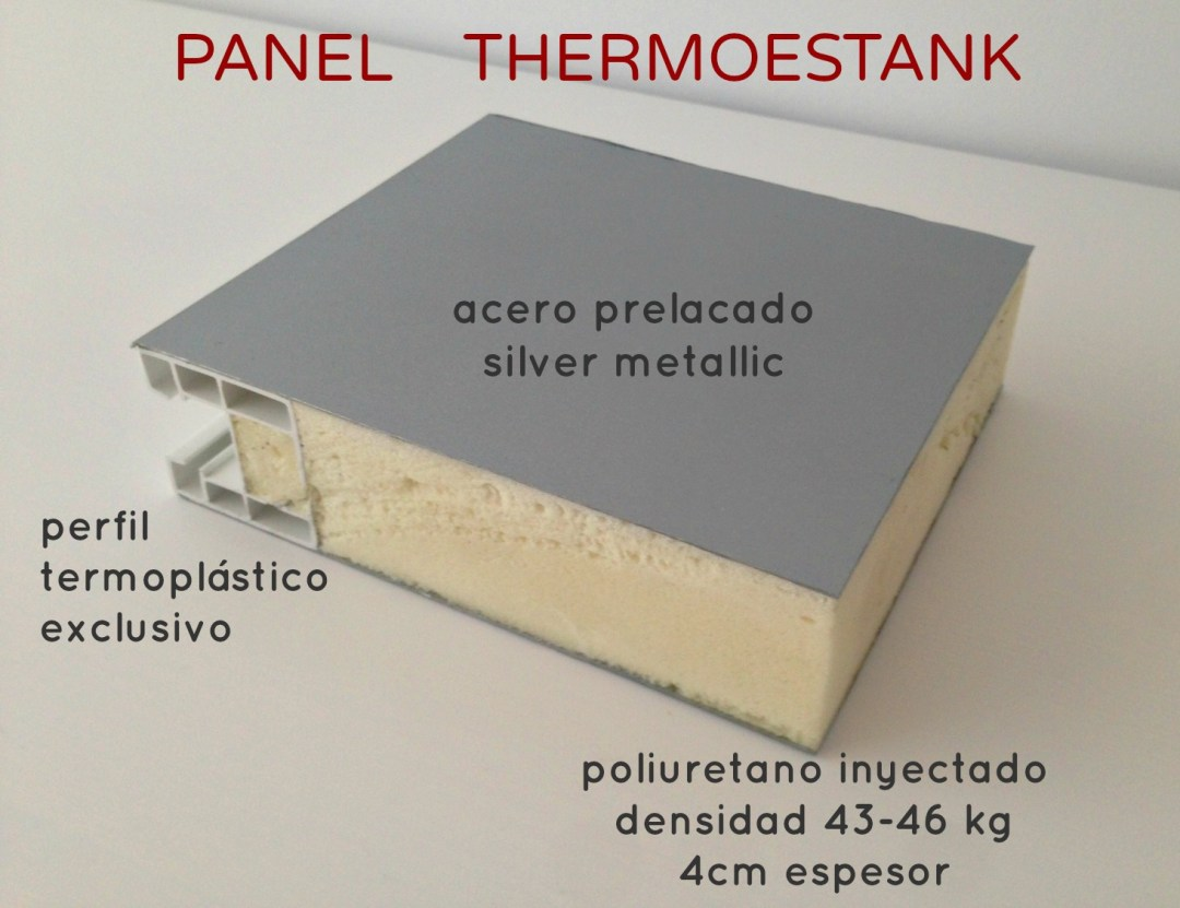 Panel Thermoestank