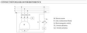    Thermo System    Electric Motor AntiCondensation