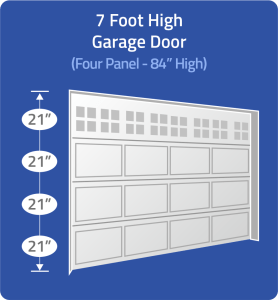 """Verify 84"""" High Door"""