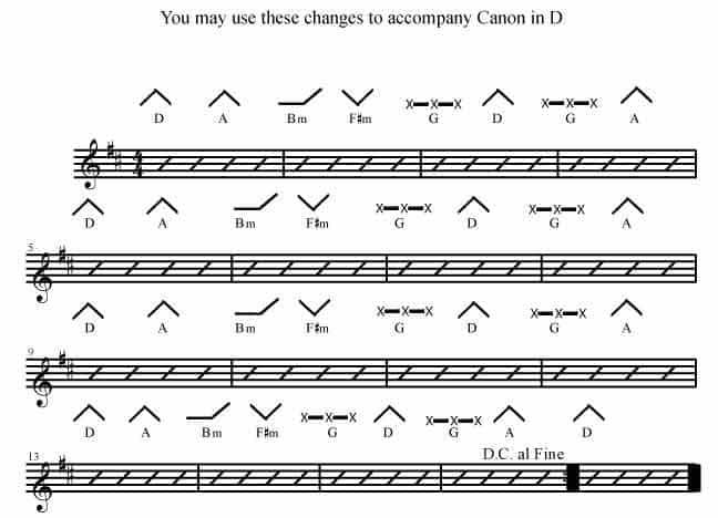 Chord Change Formula 11 Moving Anchor Method The Rockmaster System