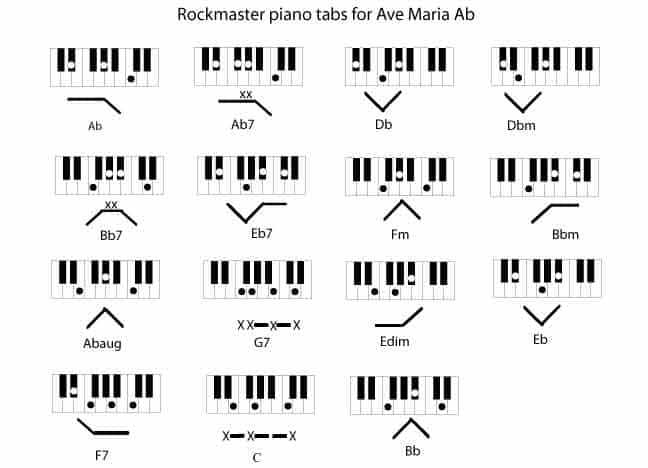 Ave Maria Ab by Franz Schubert - The Rockmaster System