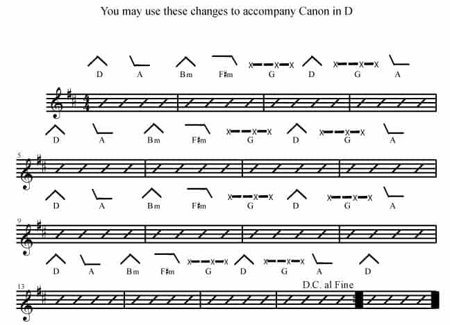 Canon in D piano chords and tabs