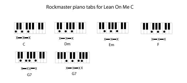 Lean On Me by Bill Withers piano chord tabs by Rockmaster