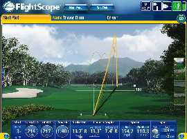 Club Fitting Services FlightScope